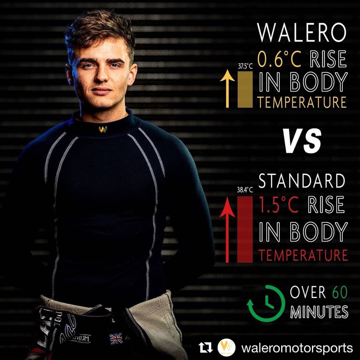 Walero Motorsport Base Layers Infographic